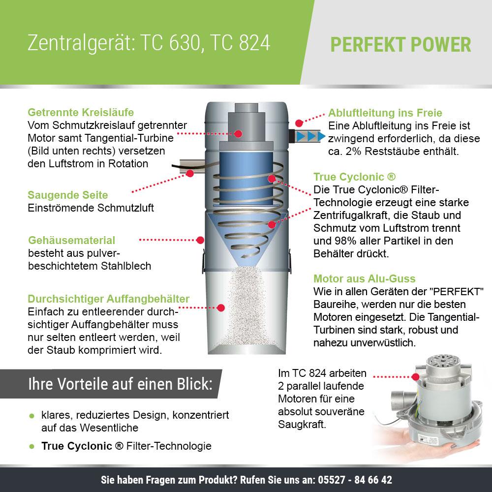 PERFEKT-POWER TC 630 - Bausatz mit 8 Saugdosen