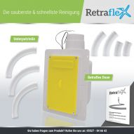 Retraflex Installations Set